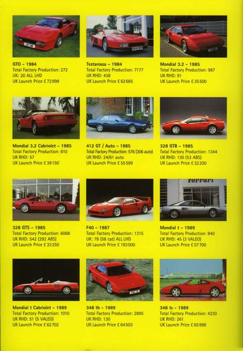 ferrari production numbers 1960 2003 ferrari life. Black Bedroom Furniture Sets. Home Design Ideas